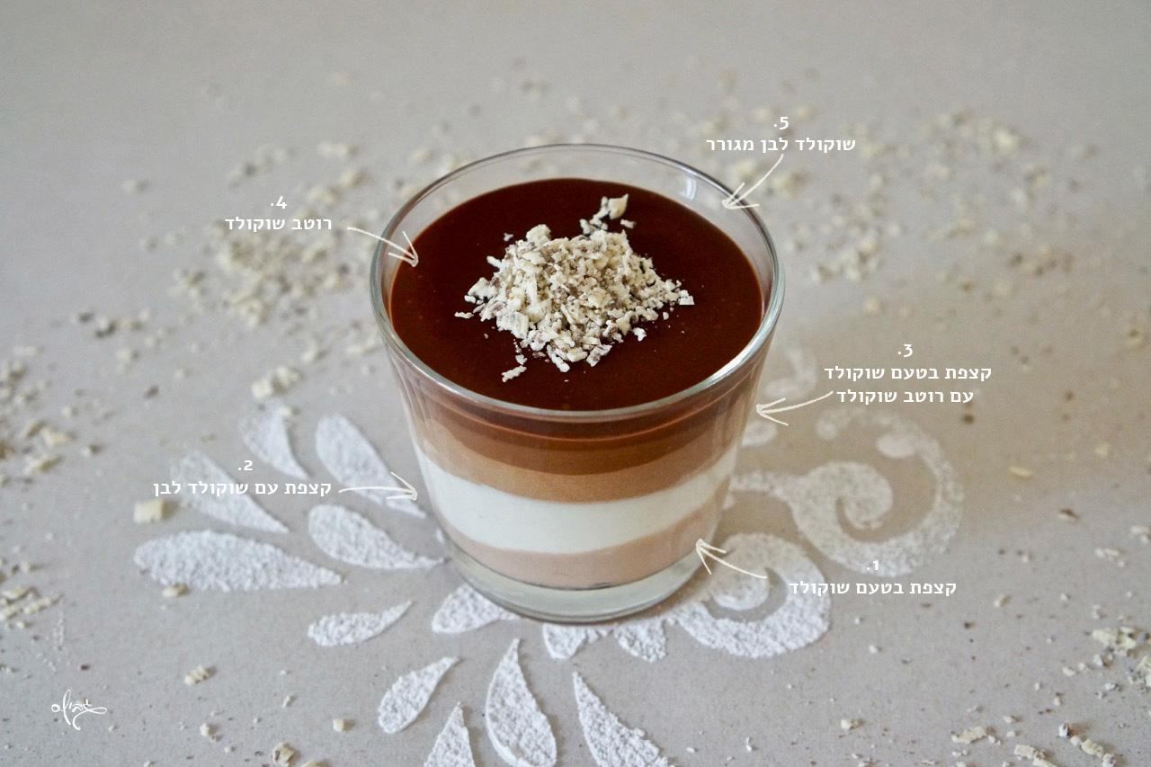 מוס שוקולד בארבע שכבות. מוגש בכוס זכוכית. שכבה ראשונה: תערובת שמנת בטעם שוקולד מוקצפת. שכבה שניה: תערובת שמנת מתוקה עם שוקולד לבן שכבה שלישית: תערובת שמנת בטעם שוקולד מוקצפת עם רוטב שוקולד. שכבה רביעית: רוטב שוקולד. מעל: שוקולד לבן מגורר.